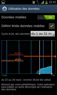 Android 4.0.3 Samsung Galaxy S2 - Gestion des données