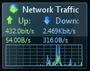 Widget Vista - Network Traffic