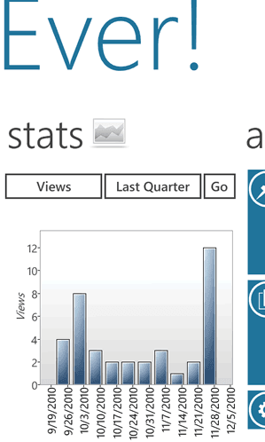 Wordpress for Windows Phone 7, statistiques de visites...
